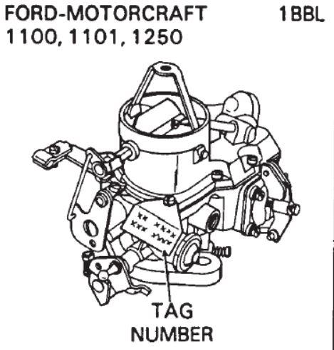 hitachi carburetor diagram with Autolite Generator Wiring Diagram on Diaphragm Valve Parts Diagram likewise Onan Generator 110 Wiring Diagram 5500 in addition Wiring Diagram Electric Lawn Mower besides Carter Afb Carburetor further Polaris Ranger Wiring Diagram.