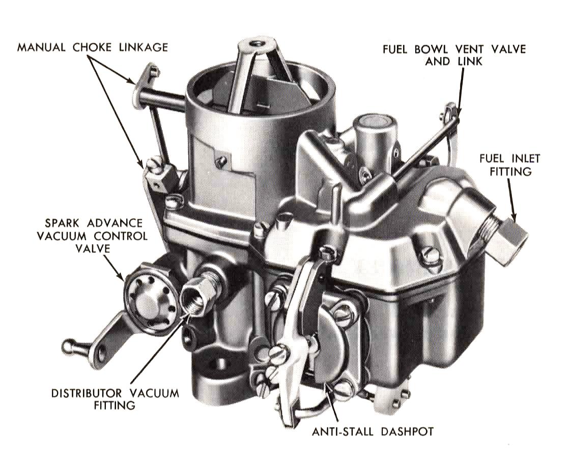 Autolite 1100 & 1101 Technical Help