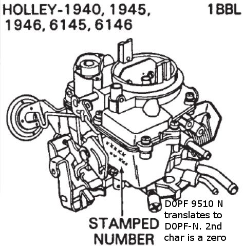 Rochester Carburetor Identification Numbers