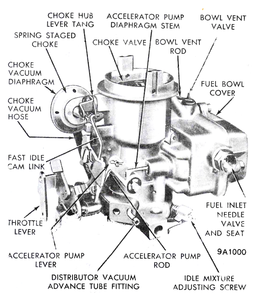 holley 1920 carburetor technical help