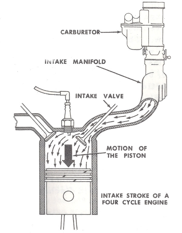 how the holley 847 works