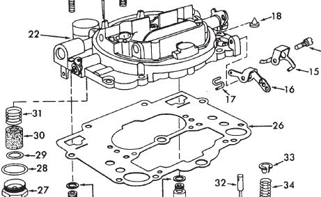 Rochester Carburetor Kits