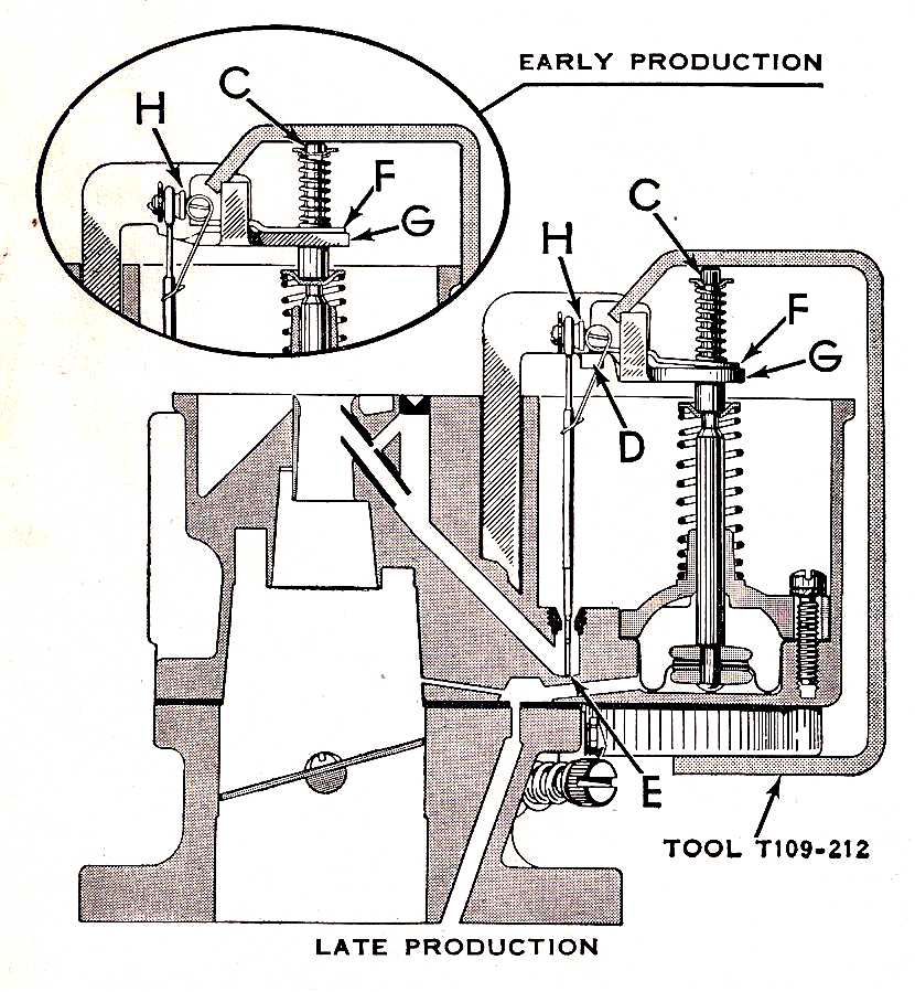 carter yf yfa technical rh carburetor parts com carter carburetor parts diagrams carter wo carburetor diagram