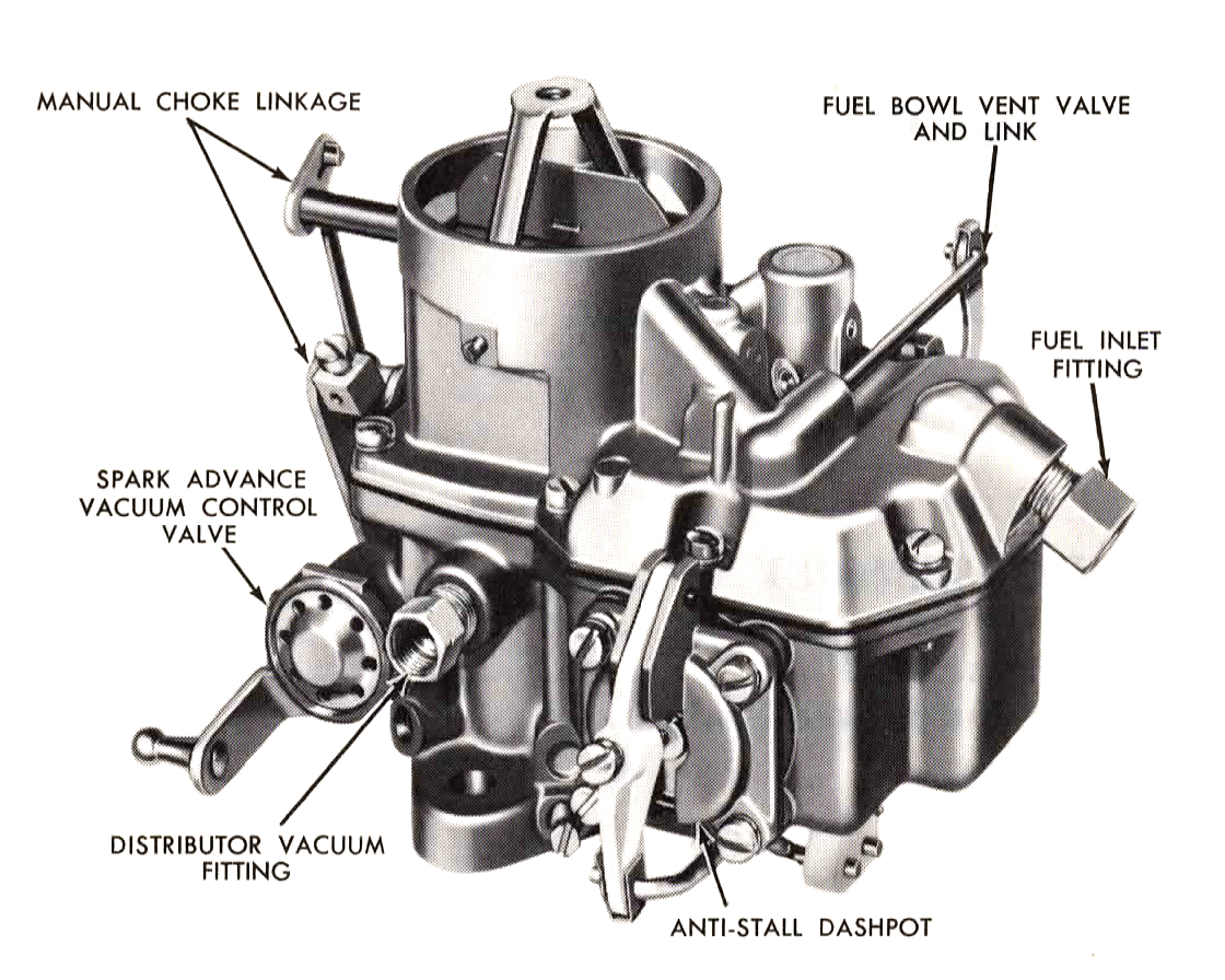 Chevy Carburetor Diagram - Wiring Diagrams List