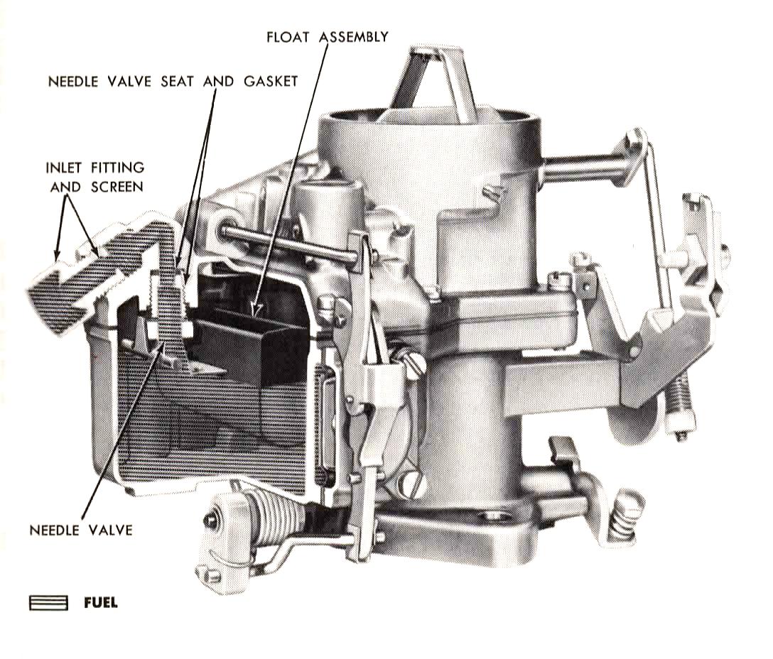 Fuel Inlet