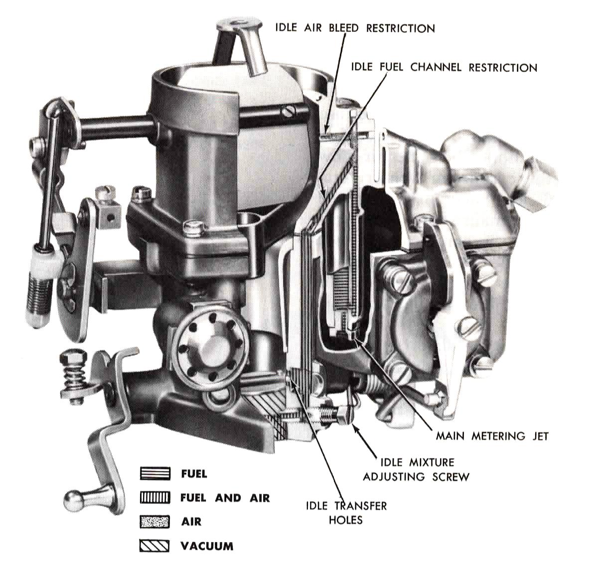 1100 Fuel System