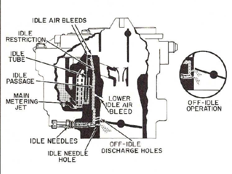 www.carburetor-parts.com