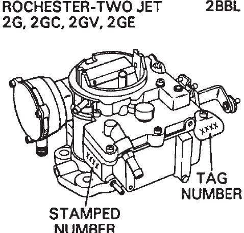 Rochester 2GC Carburetor