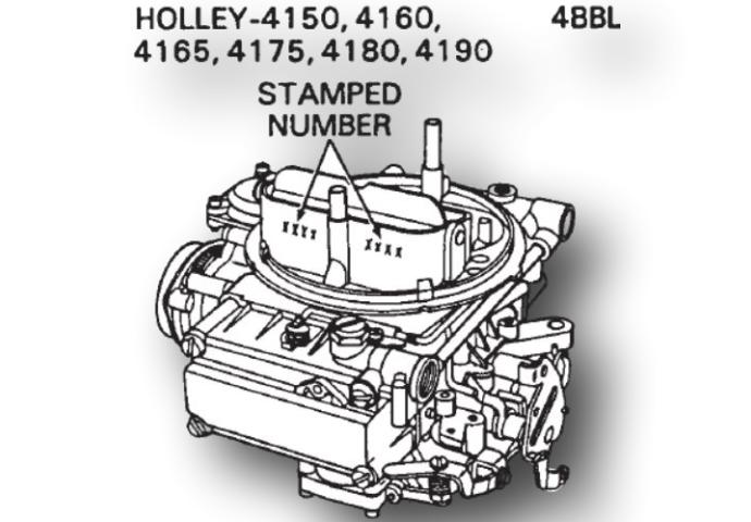 Holley 4165 Identification