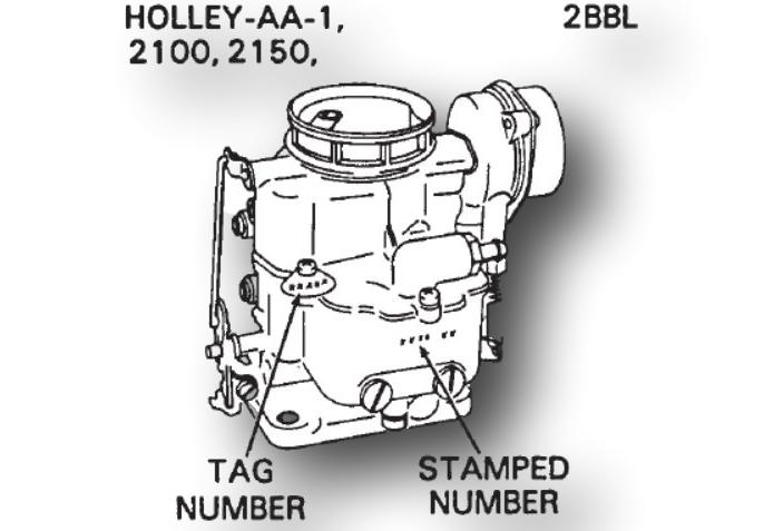 Holley 94