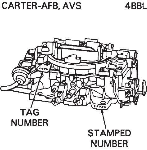 Carter AFB Carburetor Identification