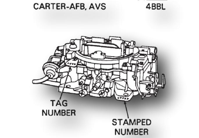 Carter AFB 4 Barrel Carburetor Kit