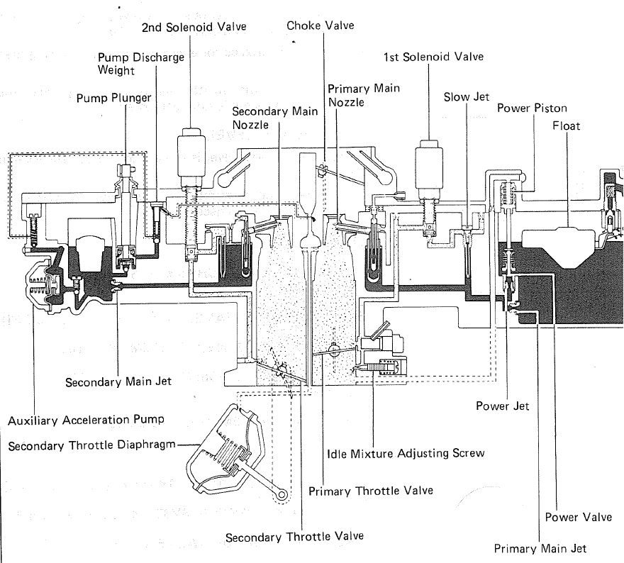 aisan carburetor technical help