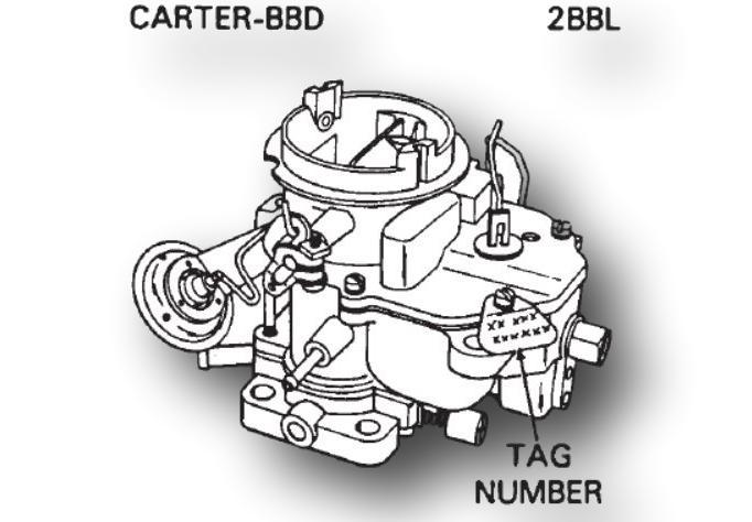 BBD Identification