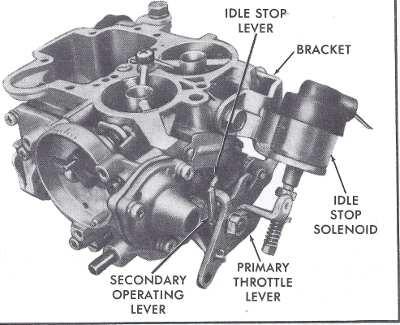 Holley 5200 & 5210 2 barrel carburetor rebuild figure 12