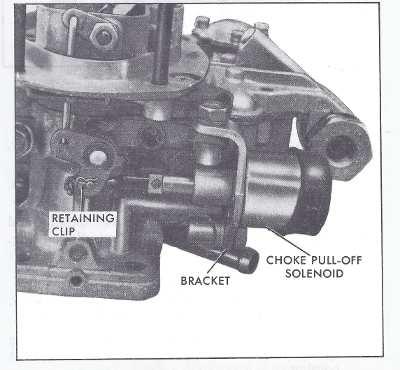 Holley 5200 & 5210 Rebuild, Figure 1