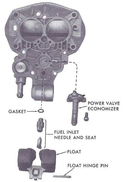 Holley 5200 & 5210 2 barrel carburetor rebuild figure 4