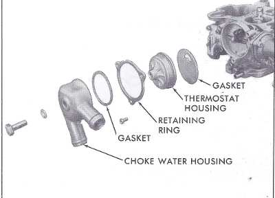 Holley 5200 & 5210 2 barrel carburetor rebuild figure 6