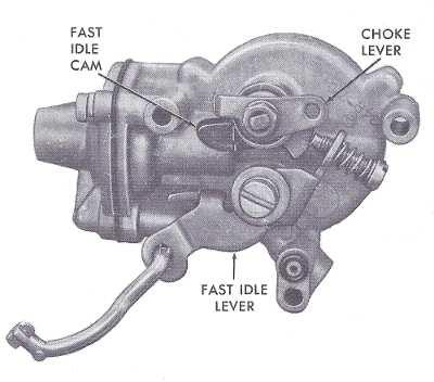 Holley 5200 & 5210 2 barrel carburetor rebuild figure 7