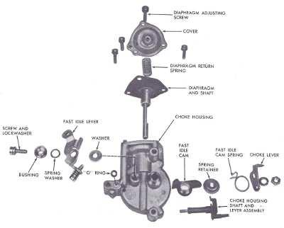 Holley 5200 & 5210 2 barrel carburetor rebuild figure 8