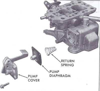 Holley 5200 & 5210 2 barrel carburetor rebuild figure 9