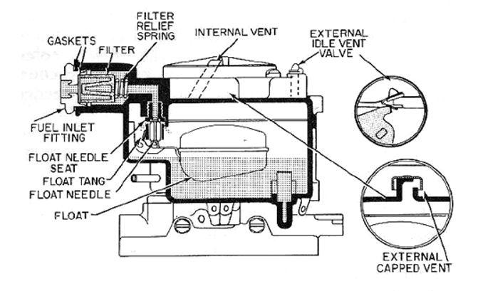 2 Jet Float Circuit
