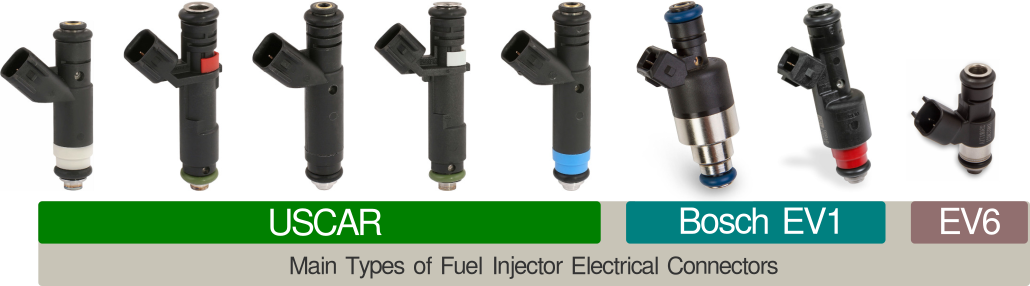 Fuel Injector - Everything You Need to Know