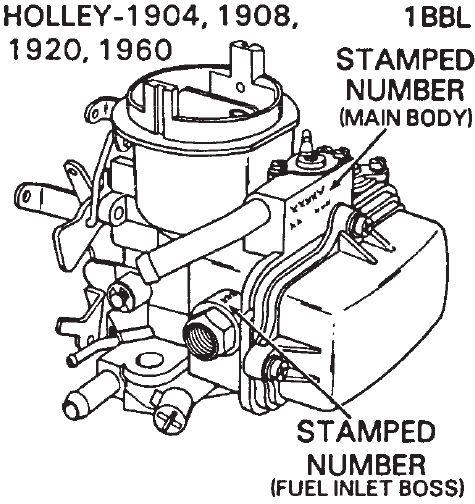 Holley 1920 Carburetor Kit