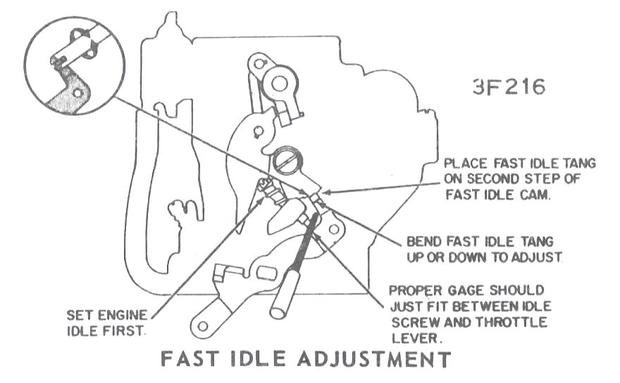 Rochester H HV Adjustments