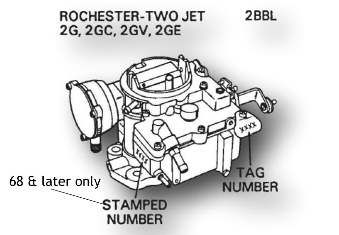 Rochester 2 Jet Carburetor Kit