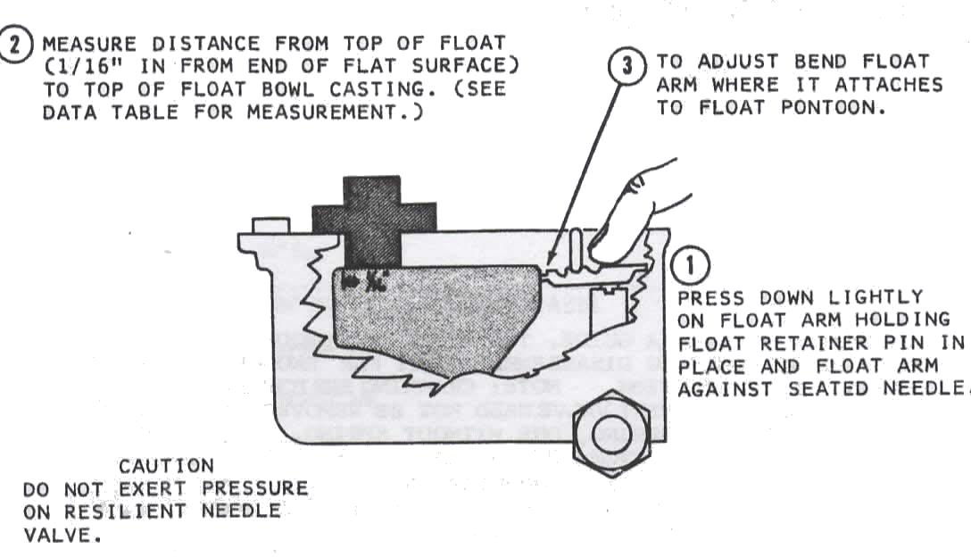 Rochester Monojet 1 BBL Carburetor Float Level