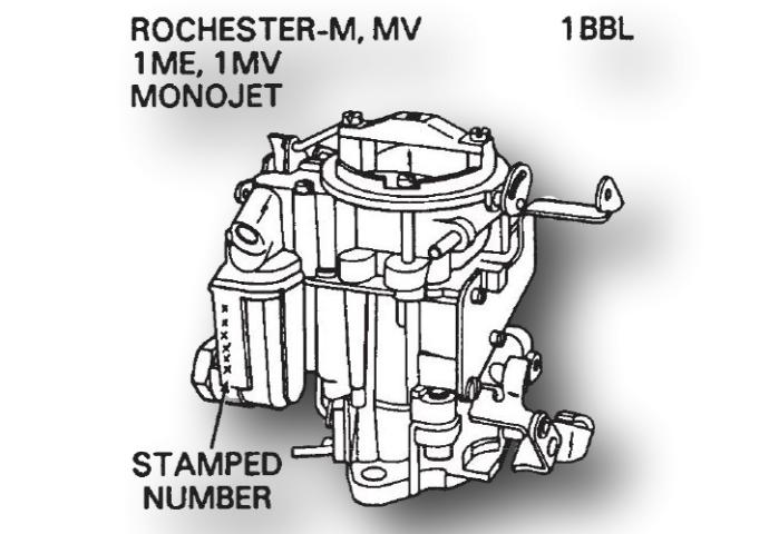 Monojet Identification