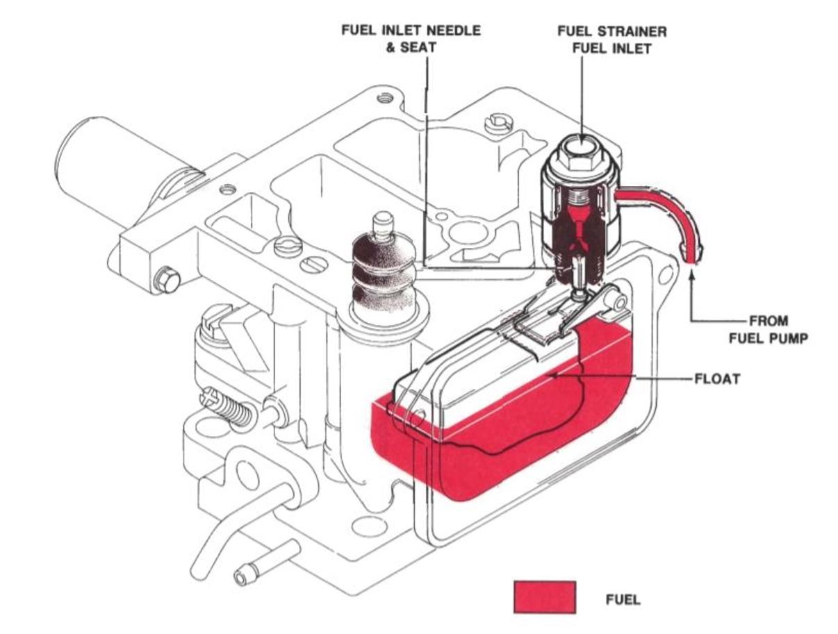Nikki carburetor float circuit.