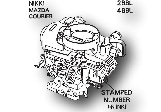 Nikki Mazda