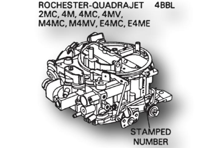 Quadrajet 4 Barrel Carburetor Kit