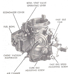 Holley 1920 1 Barrel Carburetor Manual