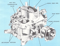 Autolite 4300, 4 Barrel Carburetor Manual