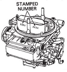 Holley 4150 4160 Carburetor E-Manual Download