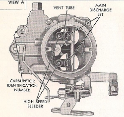 Stromberg WW & WWC Carburetor E-Manual Download
