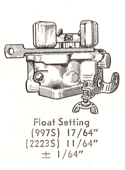 UT Float Setting