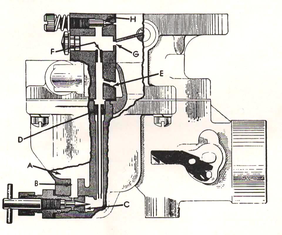 UT Carburetor