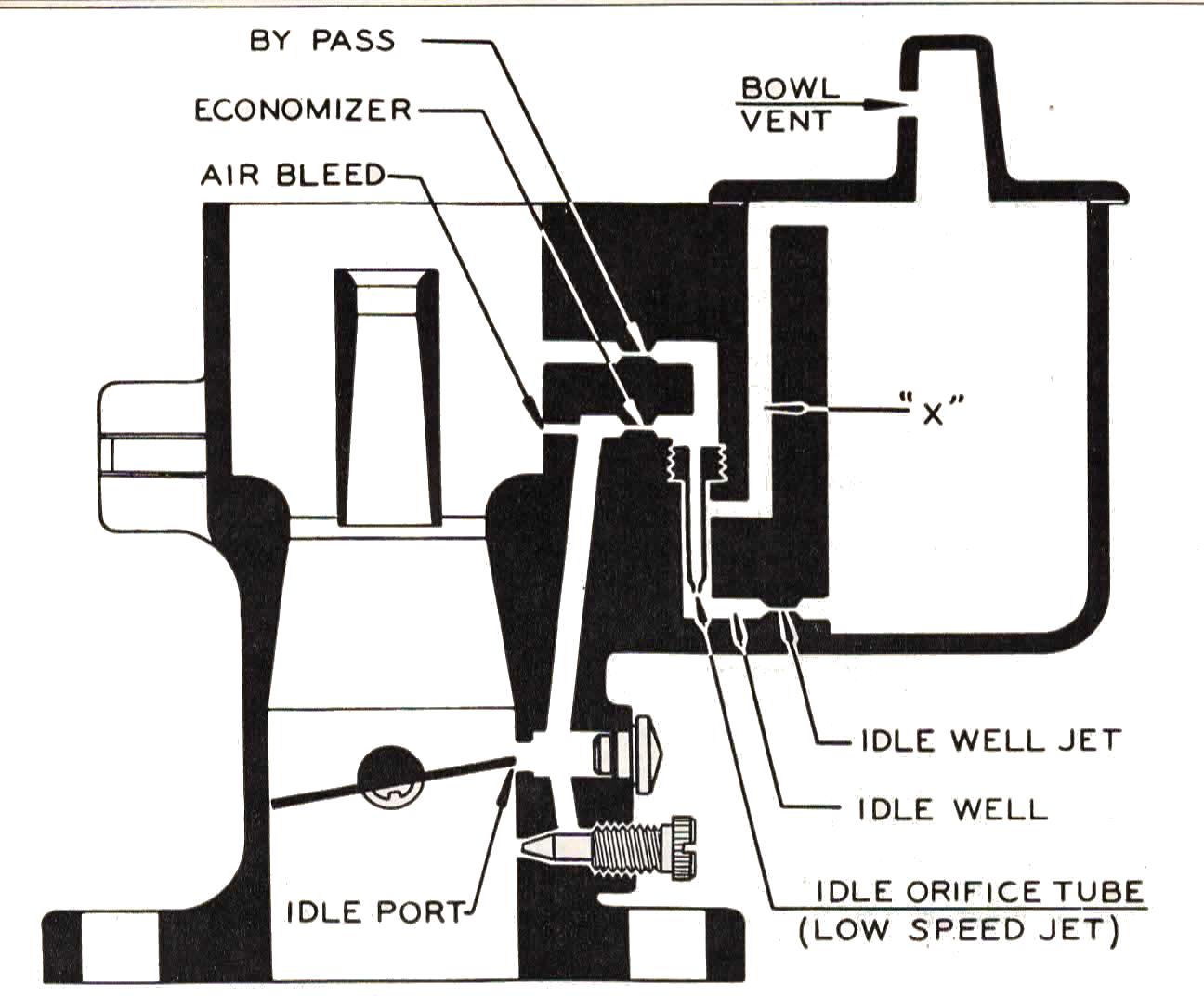 Carter W0 Carburetor