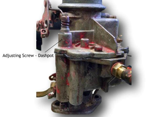 B&B Carburetor Kit