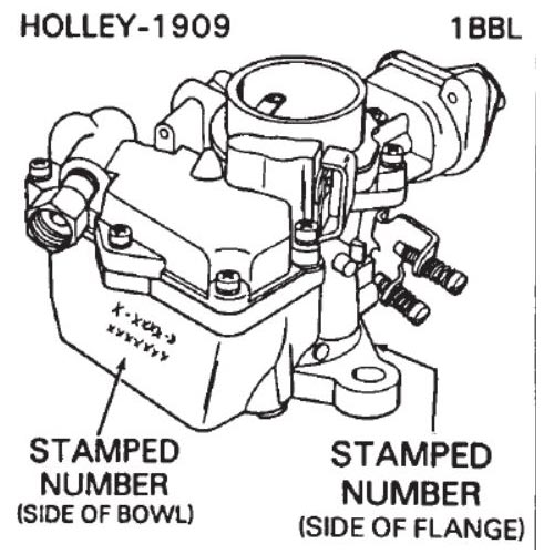 chevy engine casting numbers decoder