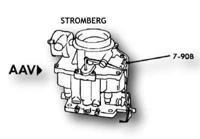 Stromberg AA-AAV Carburetor E-Manual Download